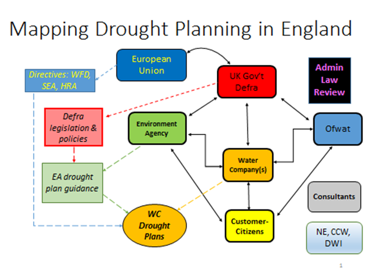 A2_Mapping drought planning in England.png