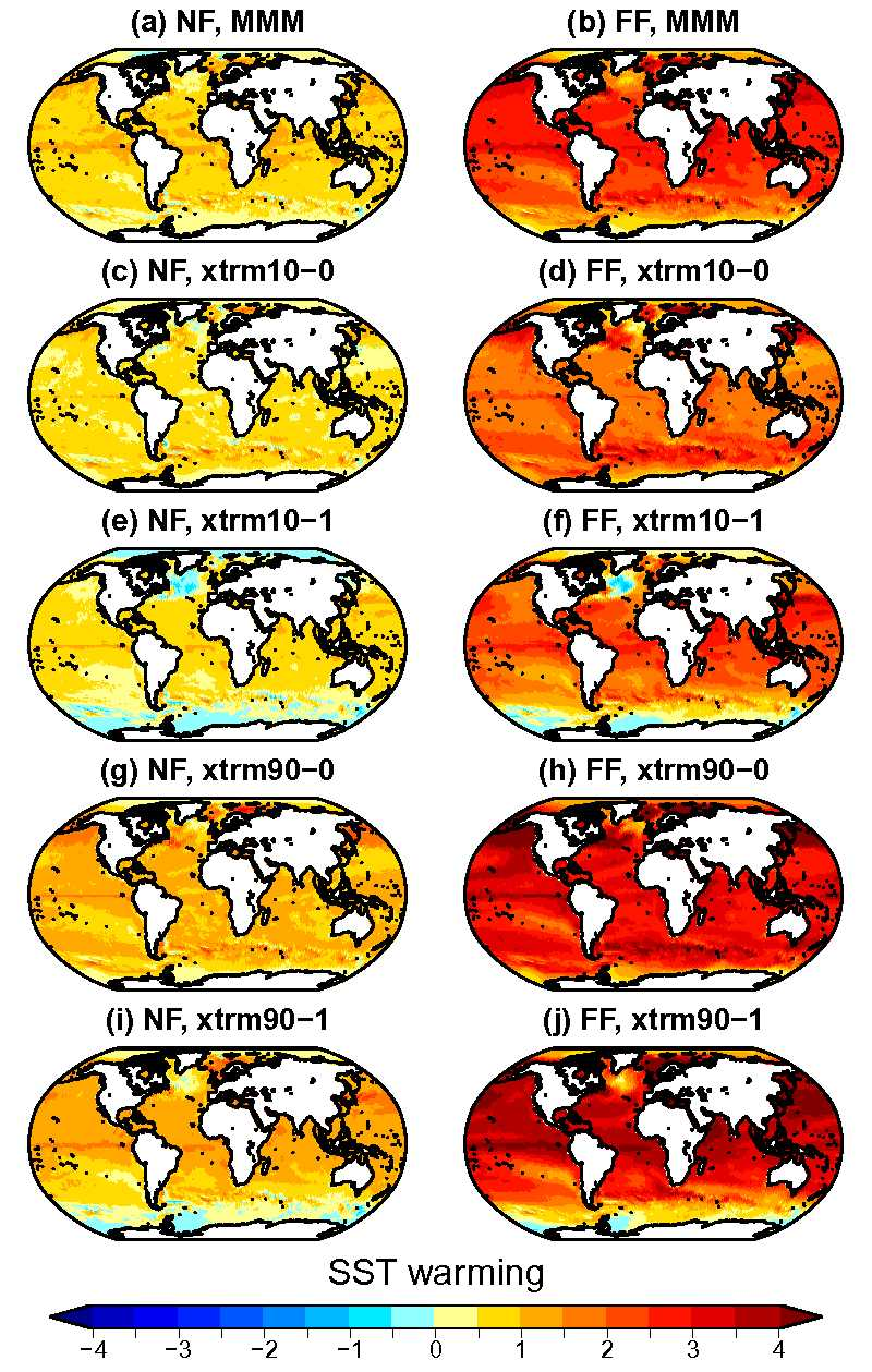 Figure 1: SST warming maps showing yearly averages of SST warming.